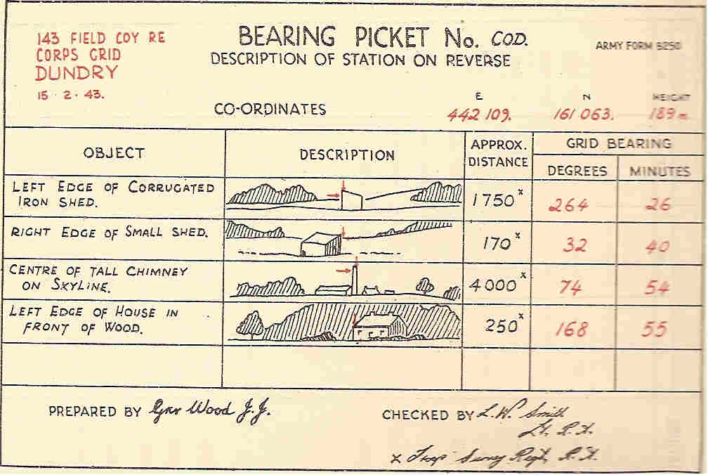 Bearing Picket Card