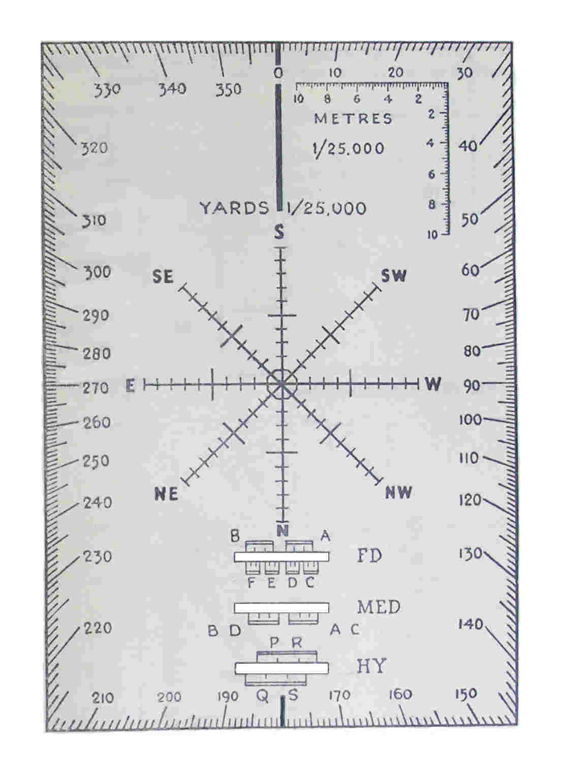 Protractor for plotting cardianl point corrections and standard stonks