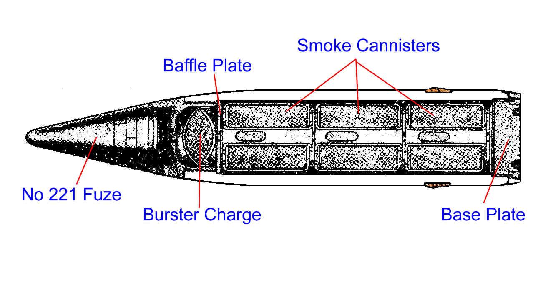 Ammunition 2003 Mini Cooper Fuse Box Diagram